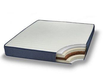 Saltea Bedora Cocos Polar Jeans, Memory Foam 160×200 cm