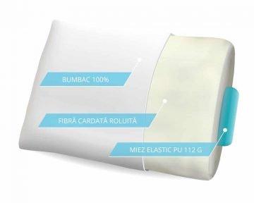 Perna Bedora Smart Fiber Plus 45x72 cm, fibre sintetice, miez elastic, husa bumbac, alb